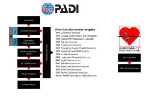 PADI Chart IDCS